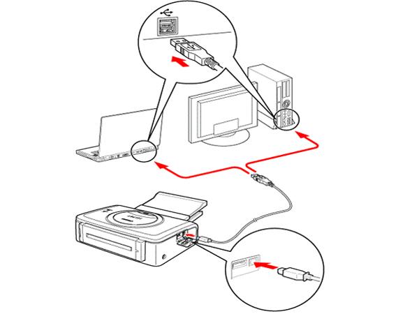 Máy in không in được do lỗi kết nối dây cáp USB không hoạt động