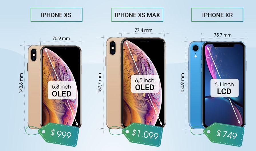Có nên mua iPhone XS