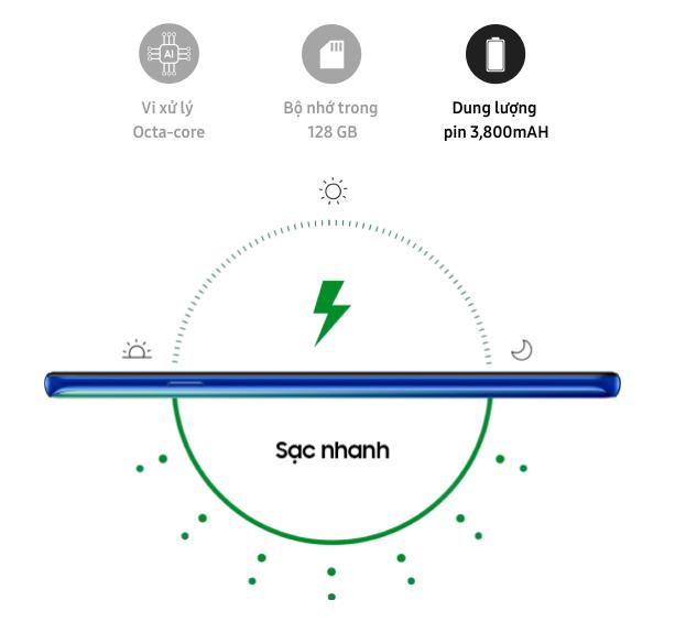 Công nghệ Sạc nhanh Fast Charging