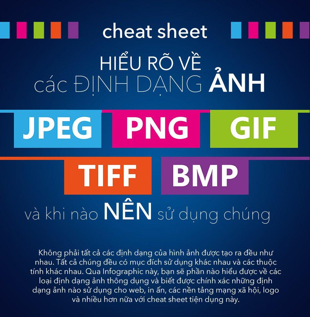 Hiểu rõ về các định dạng JPG, PNG, GIF, TIFF và BMP