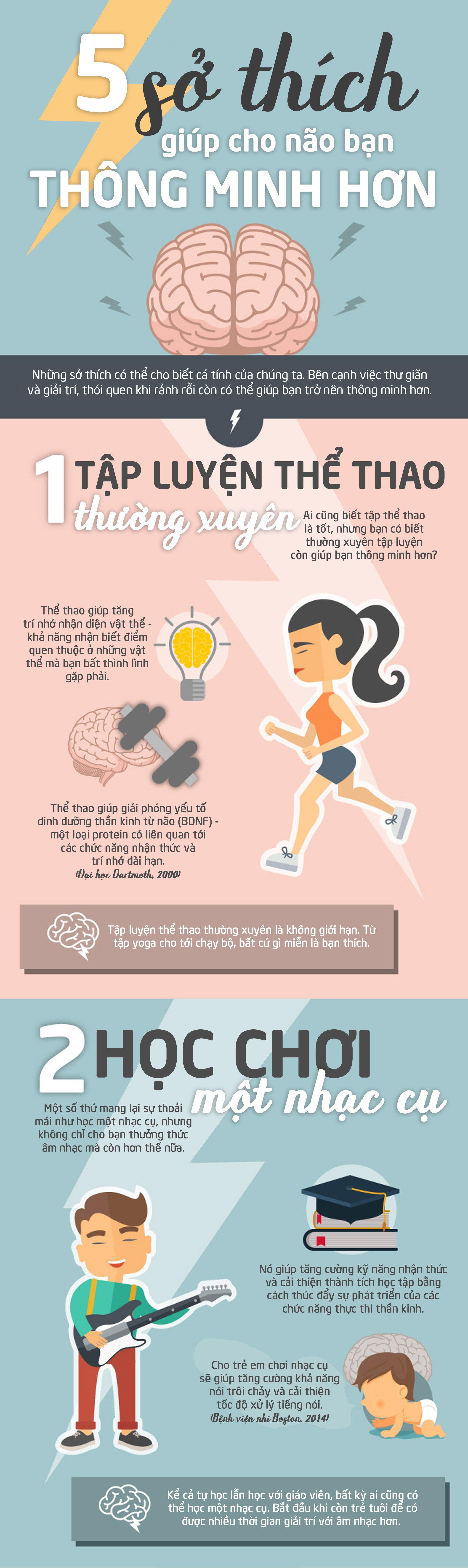 [Infographic] 5 Thói quen sở thích giúp bạn thông minh và nhanh trí hơn - Ảnh 1