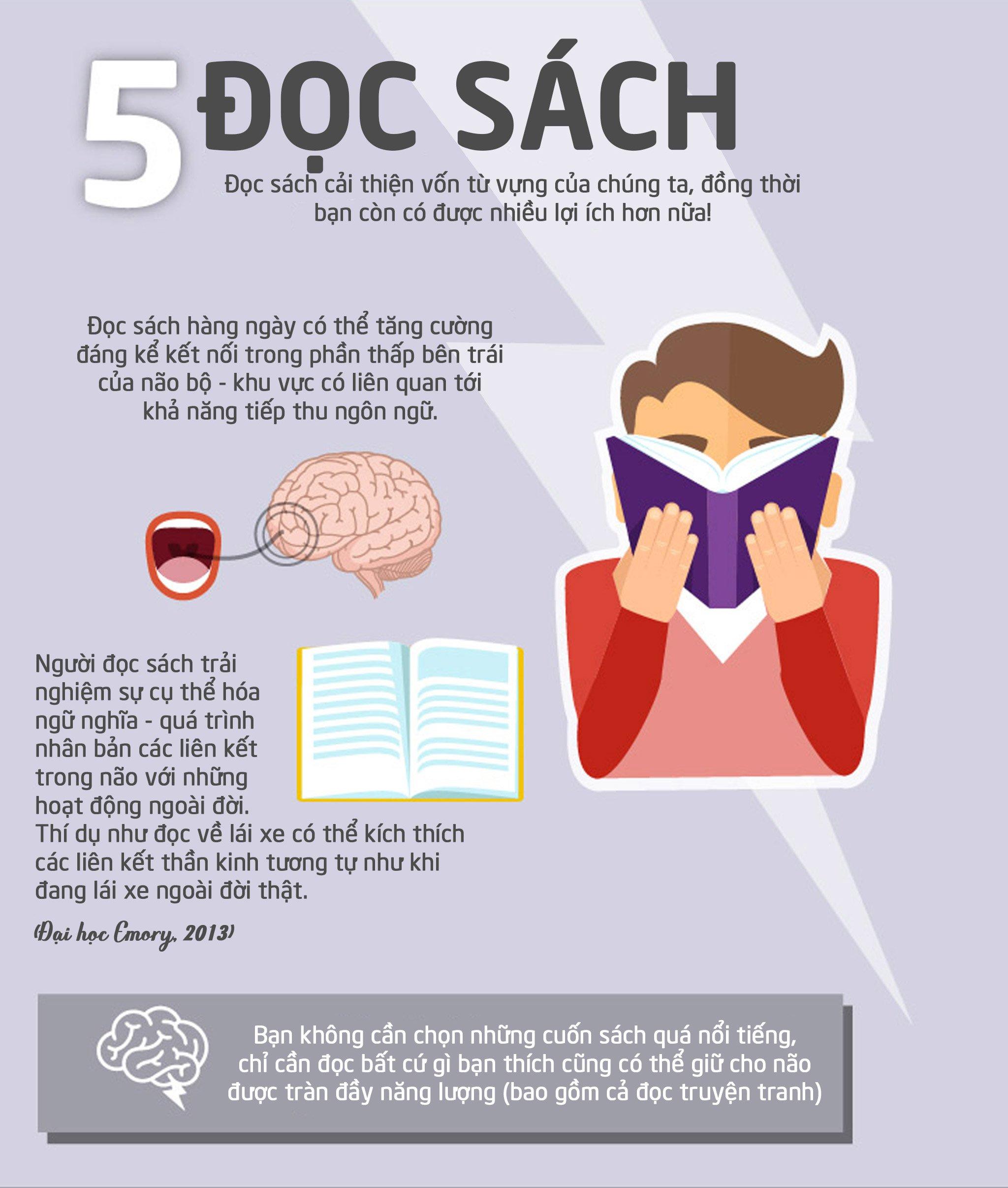 [Infographic] 5 Thói quen sở thích giúp bạn thông minh và nhanh trí hơn - Ảnh 3